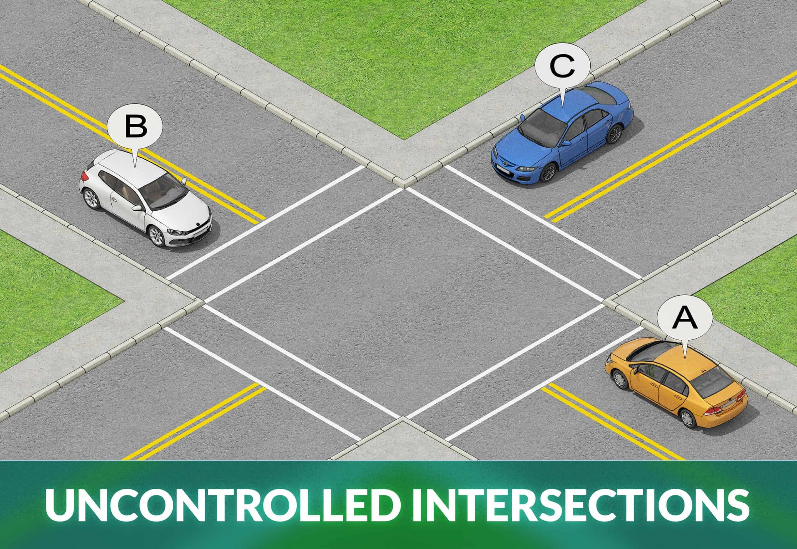 UNCONTROLLED INTERSECTIONS
